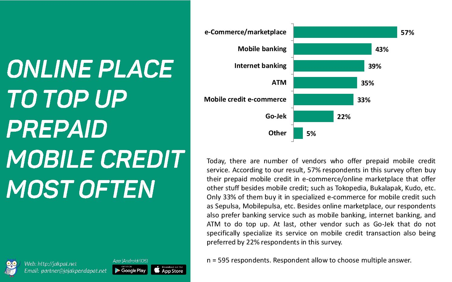 Prepaid Mobile Credit Reloading Habit-page-006