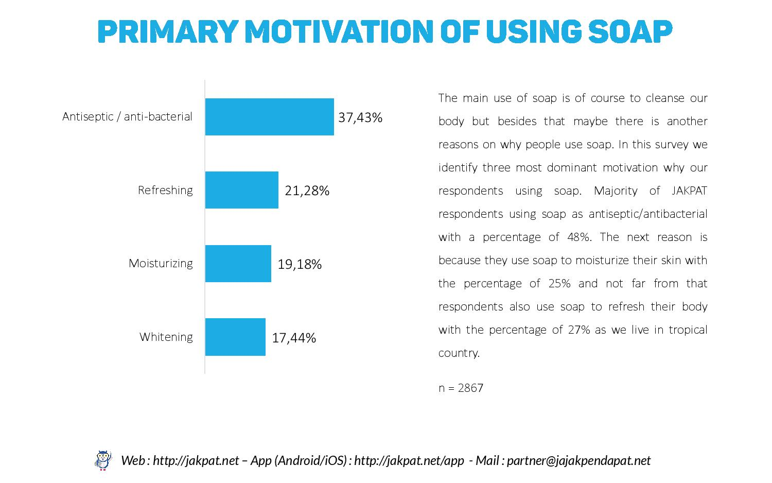 Segmentation survey-body wash-page-005