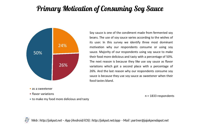 Survey Kecap-page-005