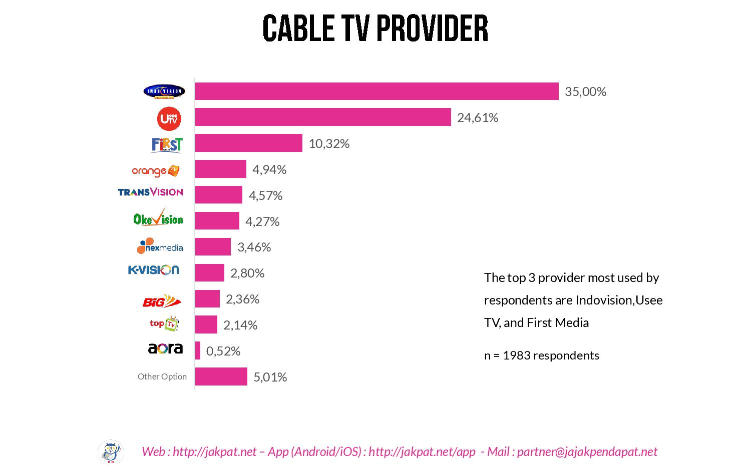 Usage of Cable TV-page-005