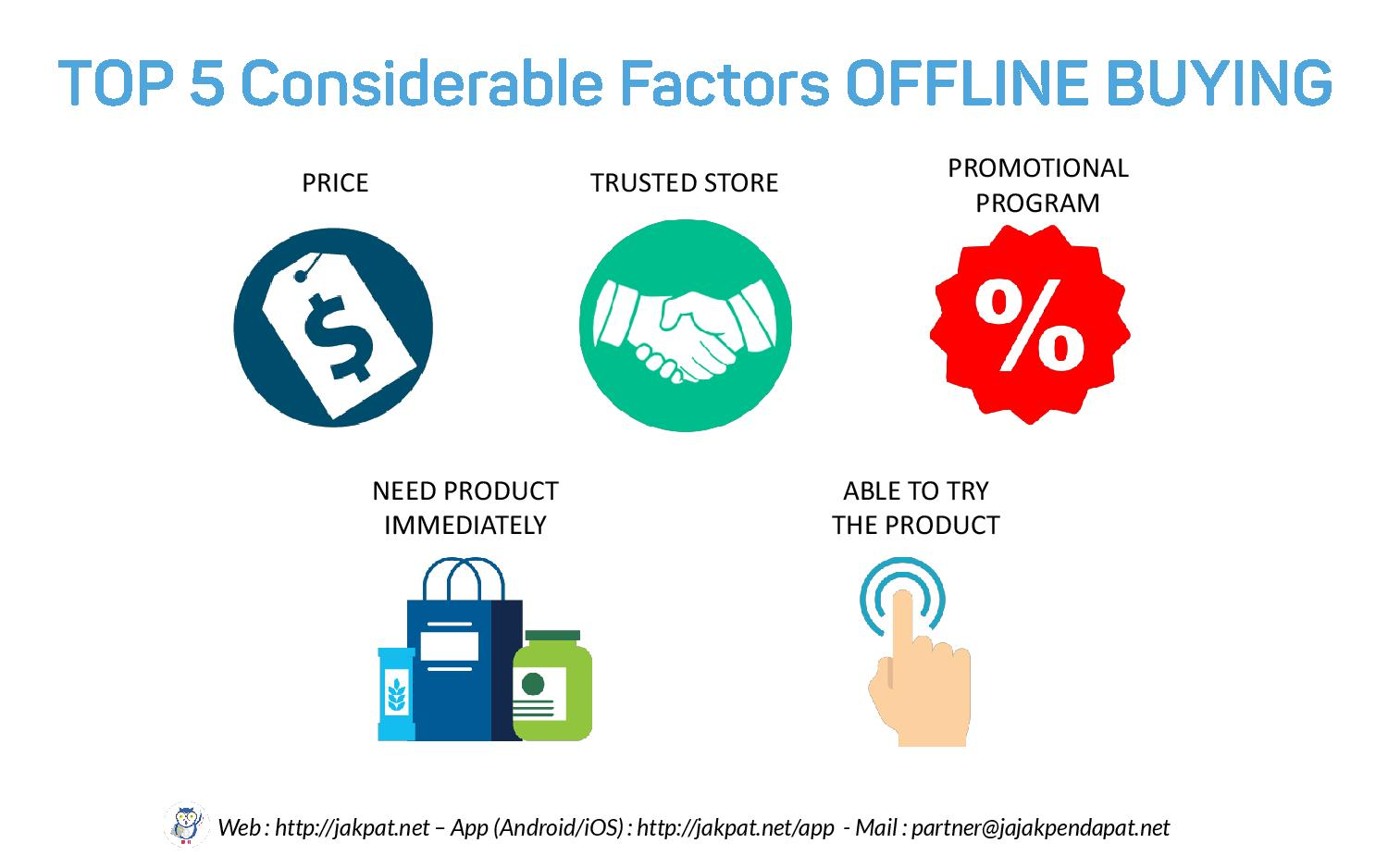 Online vs Offline Shopping-page-016