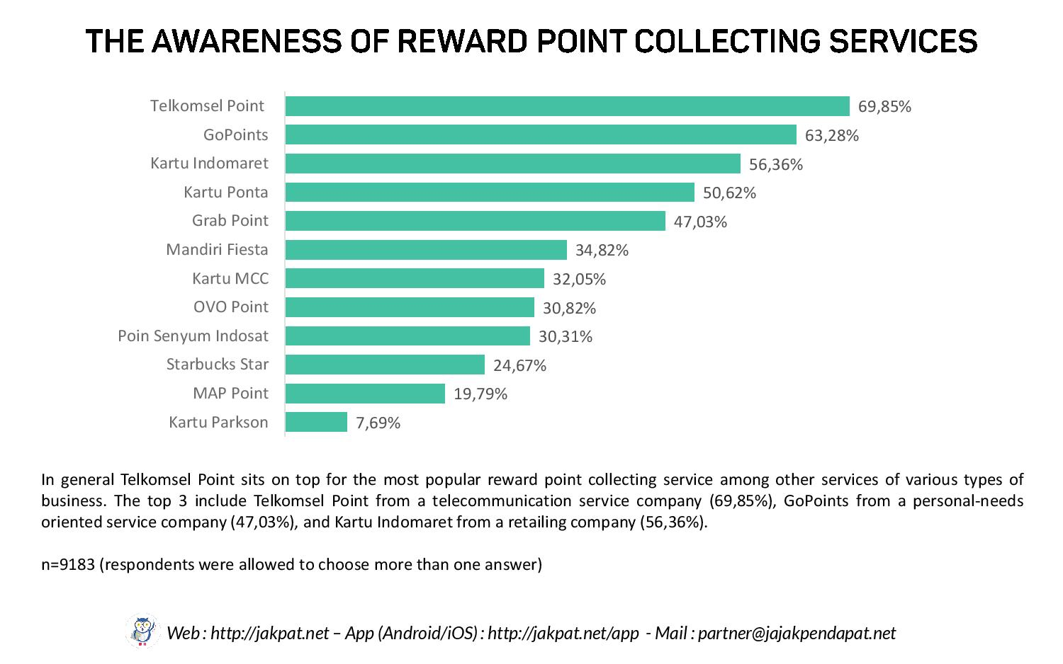 Reward Point Collection-page-004