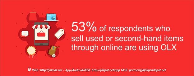 Online Seller Survey-624