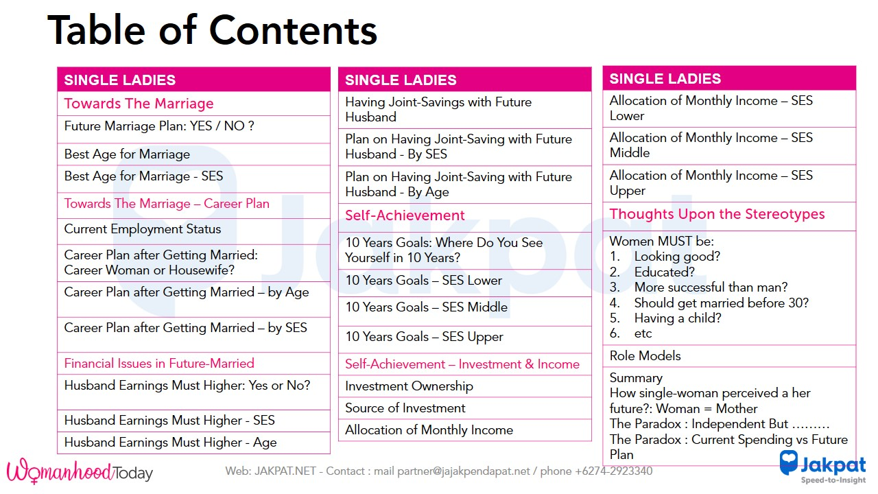 SINGLE WOMEN - contents