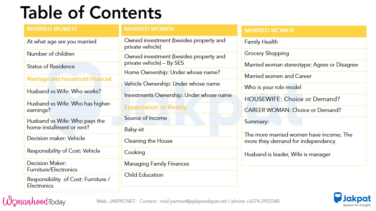 married women - contents