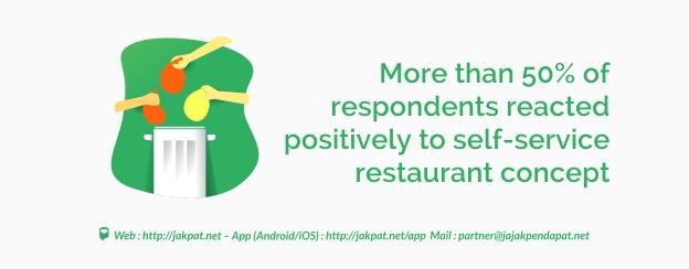 self-service restaurant-624
