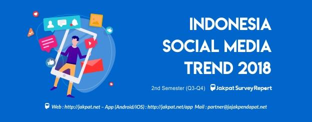 Indonesian Social Media Trend - 624