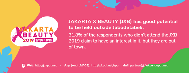BLOG Header - Jakarta X Beauty 2019 624x244 x