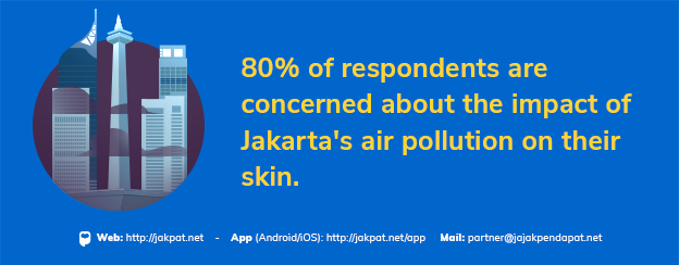 BLOG Header - Jakarta pollution 624x244 x