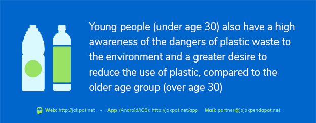 BLOG Header - Plastic waste 624x244 x