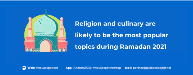 Religion and culinary are likely to be the most popular topics during Ramadan 2021